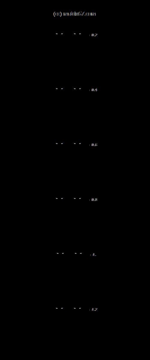 汉字视力表[转] - 魑魅魍魉 - 魑魅魍魉的博客