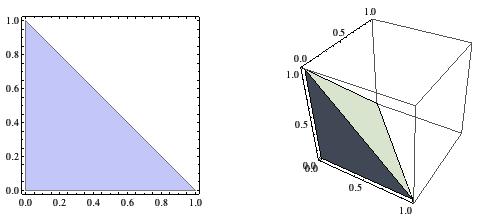 惊人的答案:平均要取多少个(0,1)中的随机数才能让和超过1