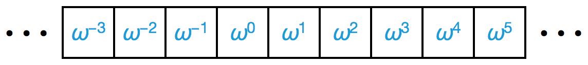趣题:为什么偏偏是 6 格?